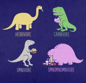 Herbivore carnivore omnivore omnomnomnivore